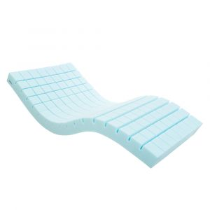 Alerta Sensaflex 500 Foam Replacement Mattress ‑ Medium Risk